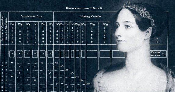 Primer algoritmo para computadora