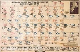 La tabla periodica (1869)