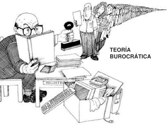 1940: Teoría Burocrática