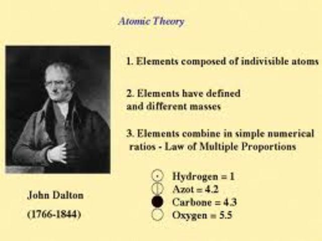 John Dalton;