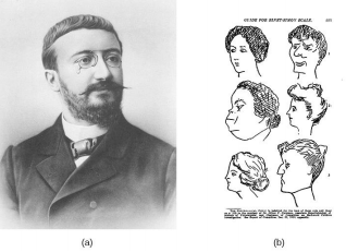 Alfred Binet (1857 - 1911)