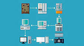 Historia de la informàtica  timeline