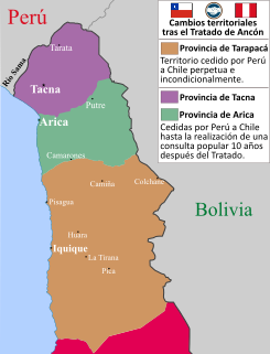Tratado de Ancón