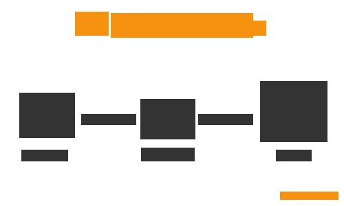 El HTML y la Web 1.0