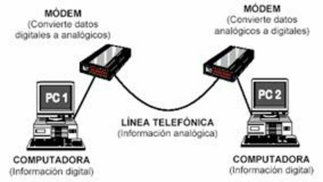 Primera conexión de ordenadores