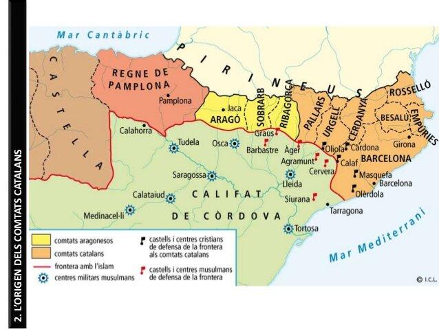 Marca Hispànica i origen de Catalunya
