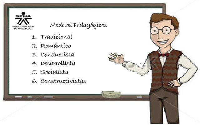 1999: Se modificó el modelo pedagógico