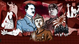Totalitarismo timeline