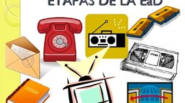 Evolución de las TIC en Educación. timeline