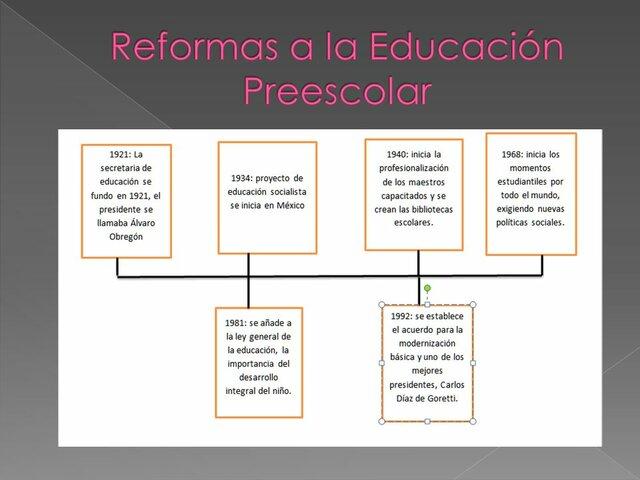 Inician Reforma de Educación Preescolar.