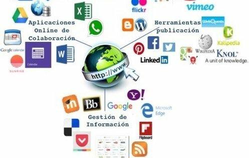 WEB 3.0. web semántica