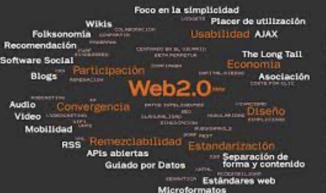 Características de la Web 2.0