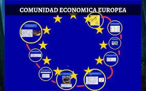 Instauración de la comunidad económica Europea.  Se instaura la Comunidad Económica Europea con una política comercial uniforme.