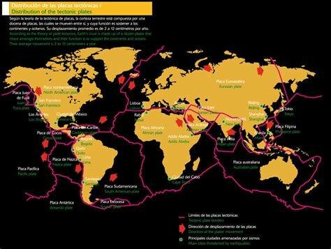 Descubrimiento de las placas tectónicas