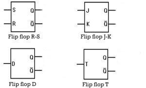 Se inventa el biestable o flip-flop