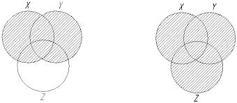 George Boole publica su Álgebra de Boole