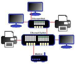 se crea el ethernet