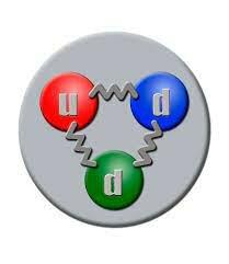 Descobriments dels quarks