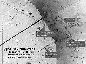Descobriment del neutrí