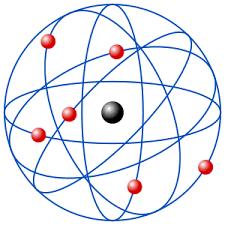 Model Atòmic de Rutherford