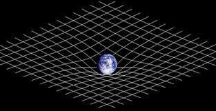 Publicació de la teoria de la relativitat