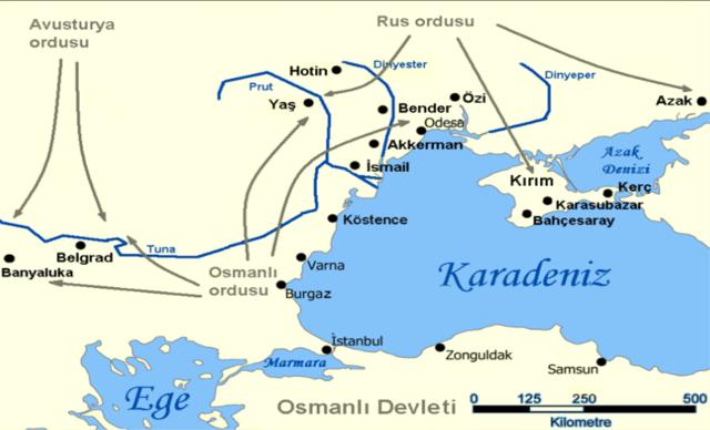 Belgrad Antlaşması