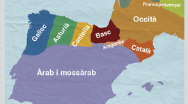 L'evolució del català timeline