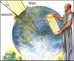 La tierra como esfera (200 AC)