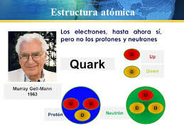 Quarks (1962)
