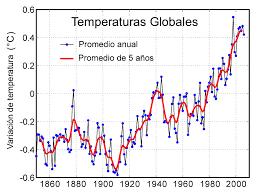 Calentamiento global (finales de siglo XX)