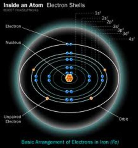 Bohr Atomic