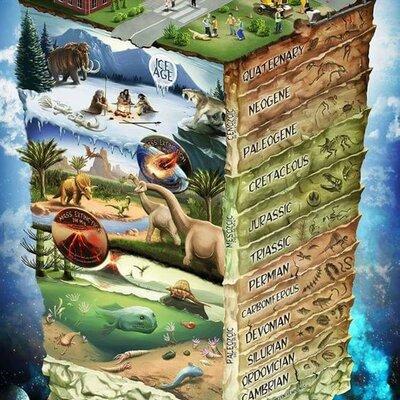 EVOLUCIÓN DE LOS SERES VIVOS timeline