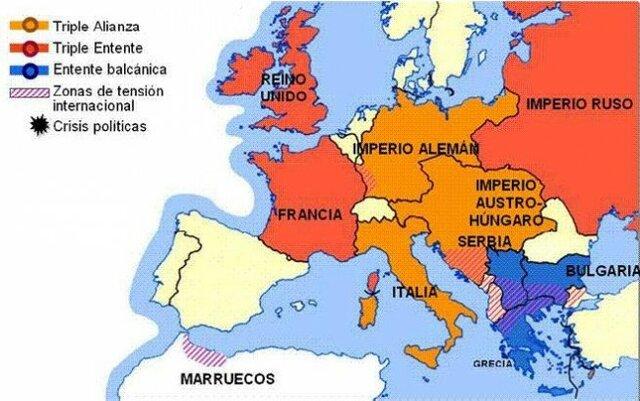 Formación de alianzas previas a la primera guerra mundial