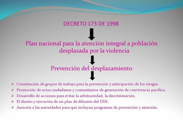 Expedición de la ley 387 de 1997