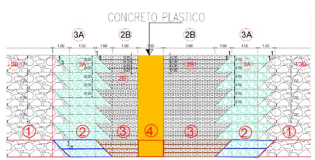 18028 / MOB01520 Borrador RFI Colocación de Filtros Dique Corredor