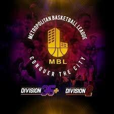 Metropolitan Basketball League