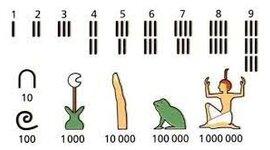 Sistemas de Numeración y conjuntos  timeline