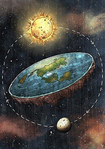 La tierra no es el centro del universo