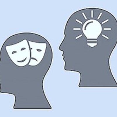 Teorías científicas y explicativas de la personalidad timeline