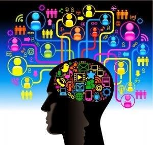 Teoría conductual de la personalidad (1878-1958)