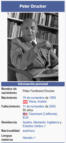 Peter Drucker (1984) UN MODELO DE NEGOCIO