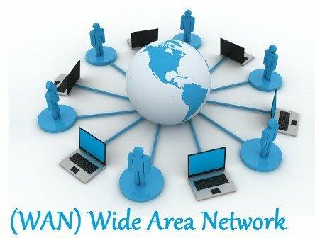 WAN (Red de Área Cableada)