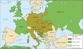 La formación de alianzas previas a la I Guerra Mundial