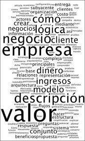 Chesbrough y Rosenbloom (2001) FUNCIONES DE MODELO DE NEGOCIO