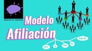 2020-2021 Modelo afiliación