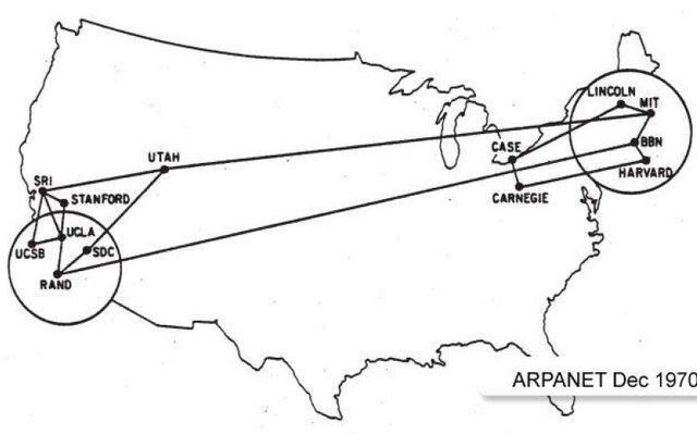 A rede Arpanet e o protocolo de transmisión TCP/IP