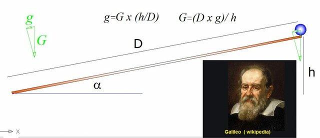 Teoria de la luz de Galileo Galilei