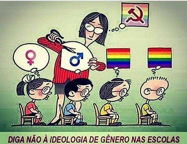 La Ideología de Género (I.G.)