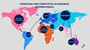 PARTICIPACIÓN Y EL LIDERAZGO DE LOS MERCADOS EXTRANJEROS
