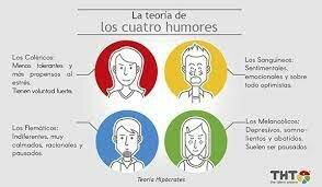 TEORIA DE LOS CUATRO HUMORES.